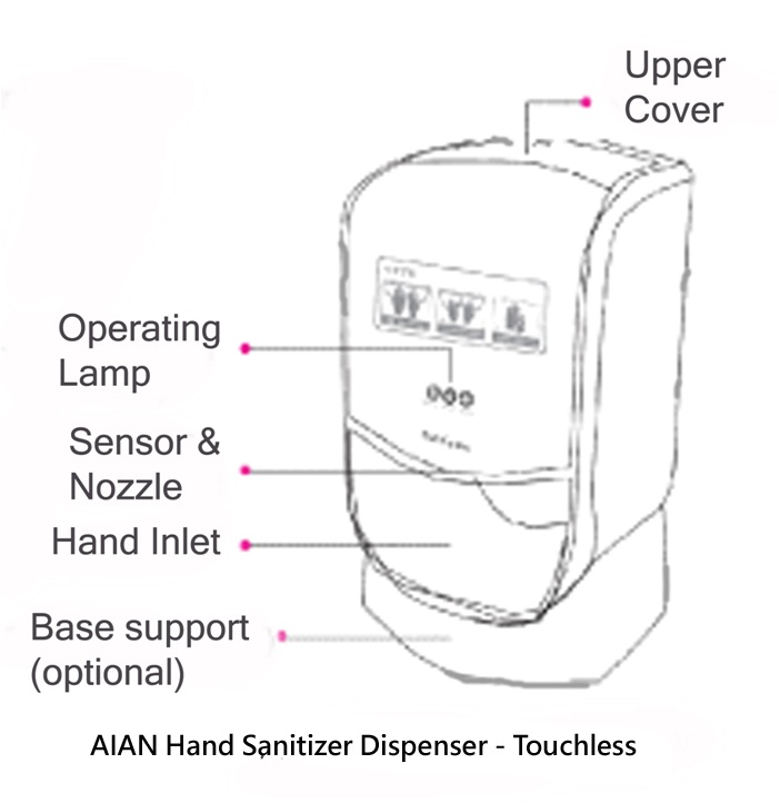 AIAN Touchless Hand Sanitizer Dispenser Configuration